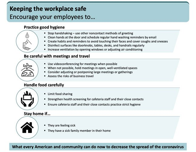 CDC - Workplace, School and Home Guidance [PDF]