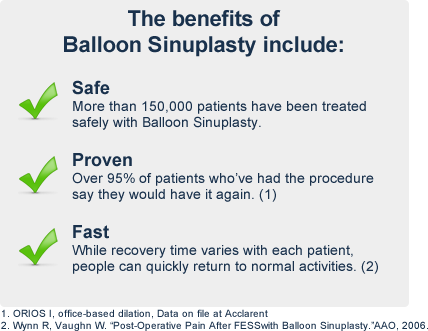 sinuplasty benefits check list: safe, proven and fast