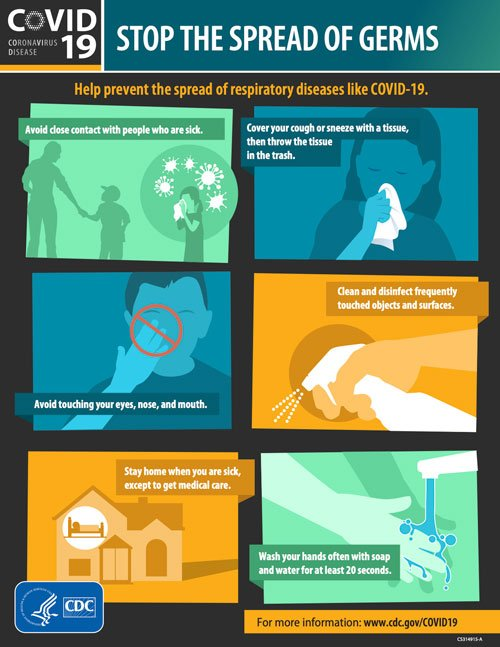 CDC - Stop the Spread of Germs [PDF]