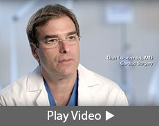 A video introduction to Mitral valve Surgery